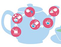 How to make TEA - Infographic