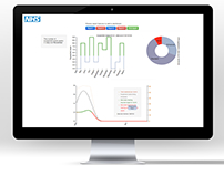 NHS Data design