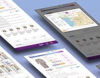 Интернет-магазин одежды Vmage.Ru с 200 заказами в день