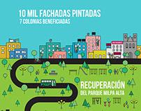 Infografía Ecatepec