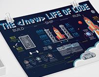 DESIGN: Infographic