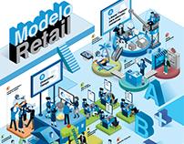 Modelo Retail