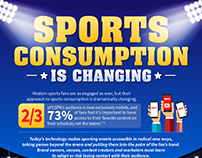Sports Consumption Is Changing