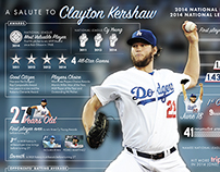 A Salute to Clayton Kershaw Infographic