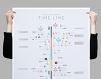 Infographic Time Line