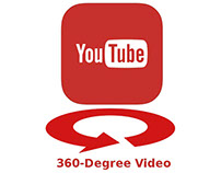 360 Degree Videos on Youtube