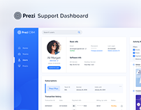 Prezi Support Dashboard (CRM)