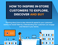 How To Inspire In-Store Customers