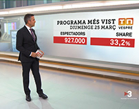 TNVESPRE - Audiencias TV3
