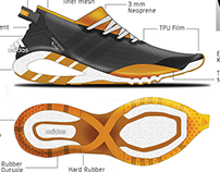 Adidas Adios Eternity /// Running Performance