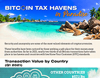 Bitcoin Tax Havens in Paradise
