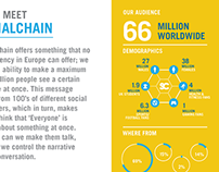 Social Chain - Presentations & Infographics