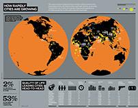 Infographics: Raconteur Dashboards
