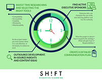 Visual content - SHIFT's eLearning Blog - Part 1