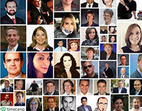 Meet 100 influencers in Project Management