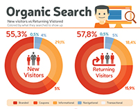 Paid Search Infographic 2014