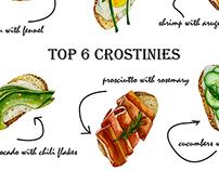 Best Crostinies