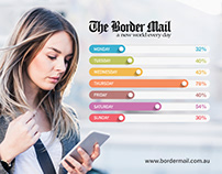 The Border Mail