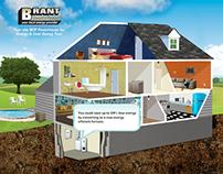 Brant County Power - Power House Illustration