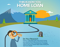 Step By Step Process For Home Loan