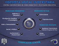 Diseño de Interfases para Interactivos.
