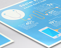 Healthcare & Social Media Infographic