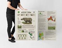 WWF Indonesia: Infografik Badak Jawa
