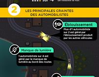 Infographie sur la conduite de nuit