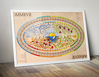 Fibonacci circular calendar