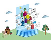 Infografica campagnola