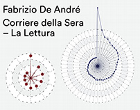 Fabrizio De André – Analysis of De André's lyrics