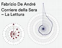 Fabrizio De André – Analysis of De André's lyrics