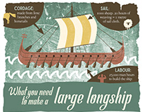 What you need to Build a Viking Longship