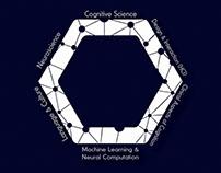 CogSci Specializations