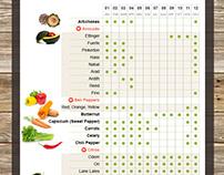 Sourcing website for fresh fruits, vegetables & herbs