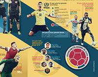 ¡A gritar! Mundial Brasil 2014