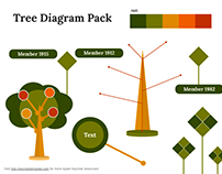 Free Keynote Tree Diagram