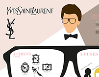 Data design sur Yves Saint Laurent