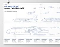 Flight Manual - Visual Narrative