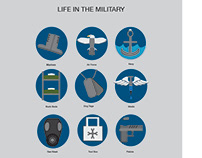 Military Icons