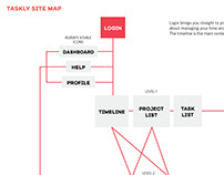 Site Map for project management site