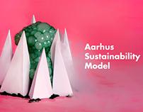 Aarhus Sustainability Model (ASM)
