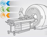 Tomography machines