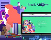 Site | Transformação Digital - BrazilLab