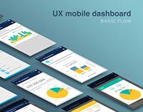UX Mobile Dashboard