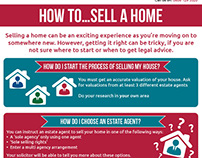 Caleb Coker Fort: How to Sell Your Home Quickly