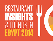 Restaurant Insights & Trends In Egypt 2014