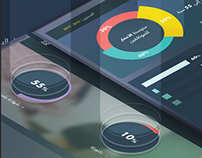 MOF | Dashboard (UI/UX)