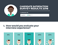 Candidate Satisfaction Typeform Survey