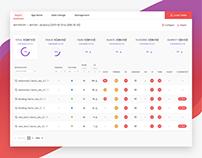 Spideraf SaaS Dashboard —UI, UX